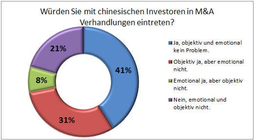 ChinaKauftInDerSchweiz_Auswertung_032