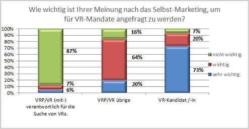 VR-Selbst-Marketing_Auswertung_02