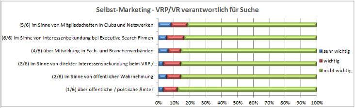 VR-Selbst-Marketing_Auswertung_03