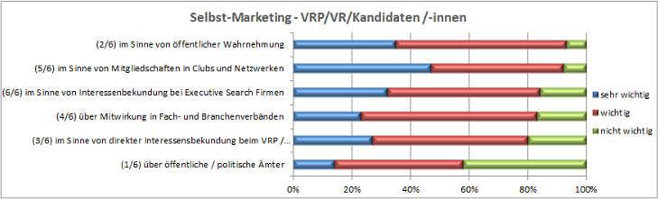 VR-Selbst-Marketing_Auswertung_04