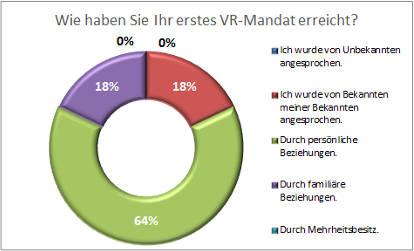 VR-Selbst-Marketing_Auswertung_07